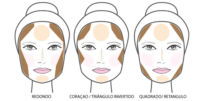 Como fazer uma maquiagem transformadora contorno passo passo